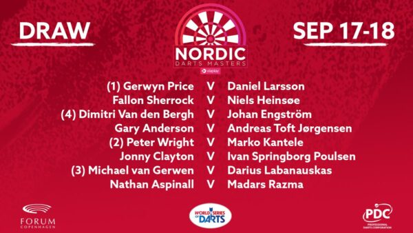 Schedule for 2021 Nordic Darts Masters