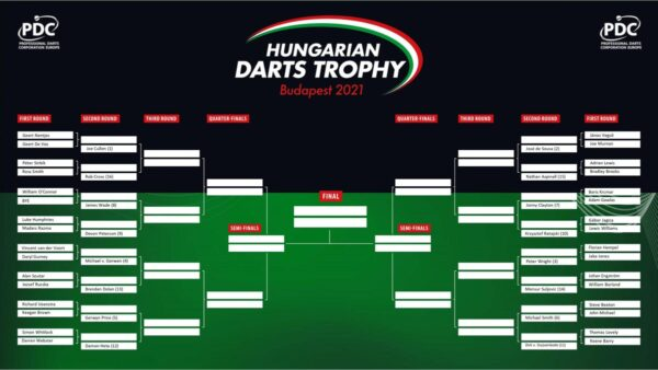 Hungarian Darts Trophy Day 12Schedule